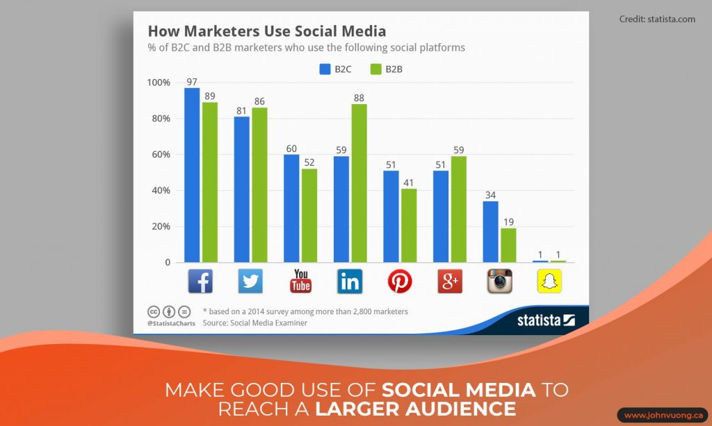 Make good use of social media to reach a larger audience